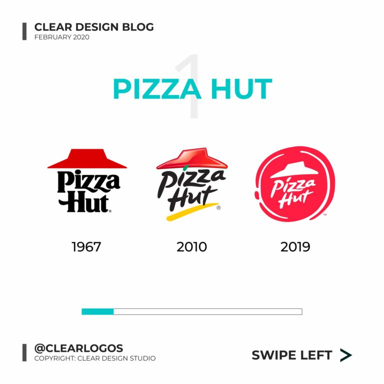 Pizza Hut Logo Re-Design 2019