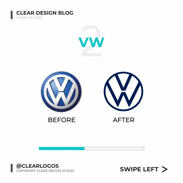 VW Logo Re-Design 2019