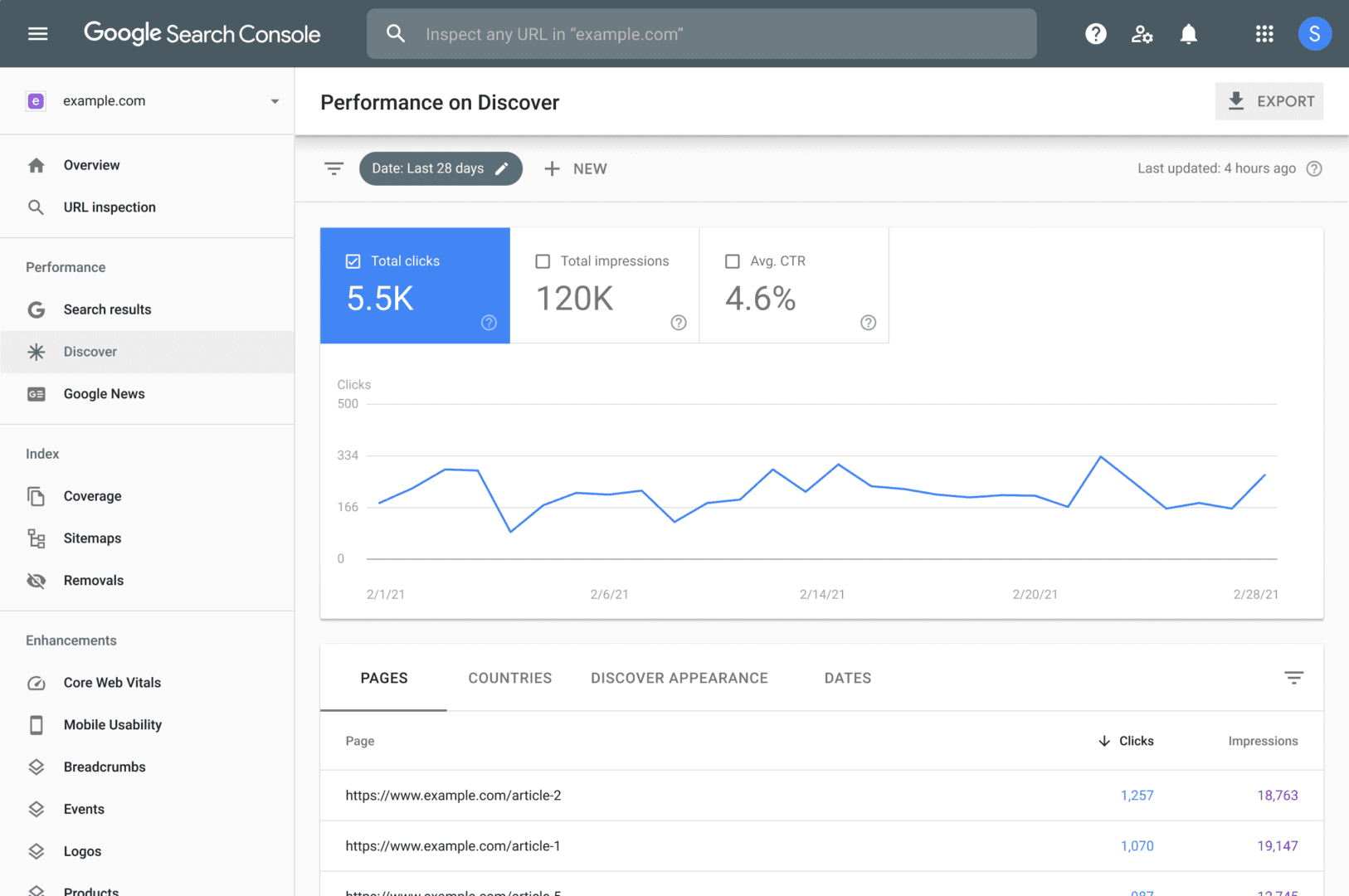 Google Search Console | SEO Web Design Berkshire