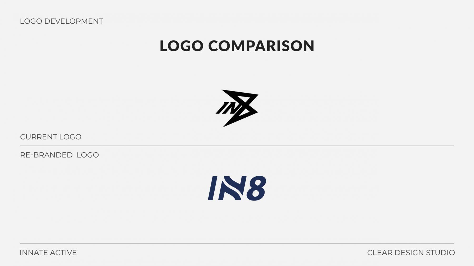 IN8 Active logo design presentation-02
